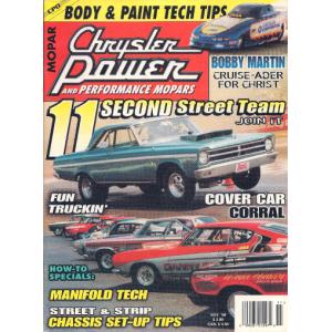 Chrysler Power Nov, 1998